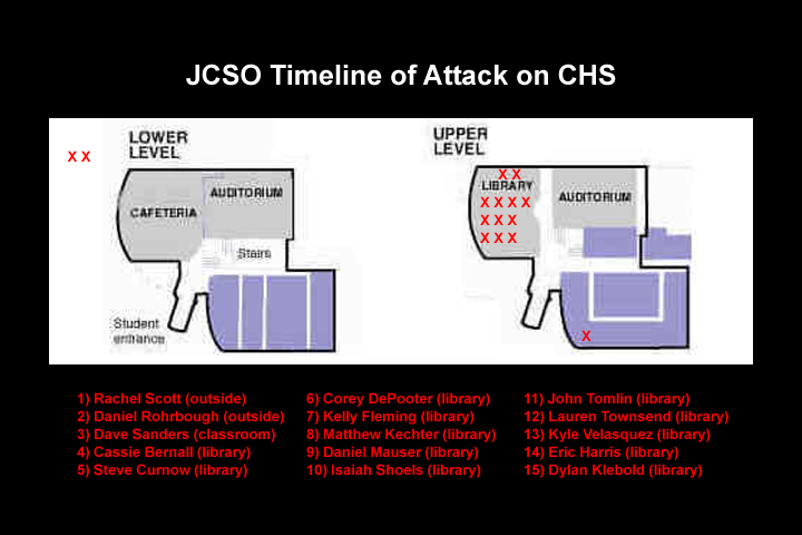 Image of a graphic representation of the CHS crime scene with two deaths outside, one in a classroom and thirteen in the library